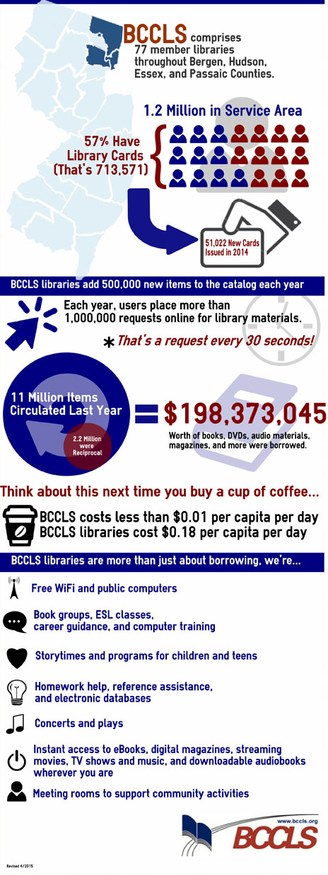 BCCLS Infographic